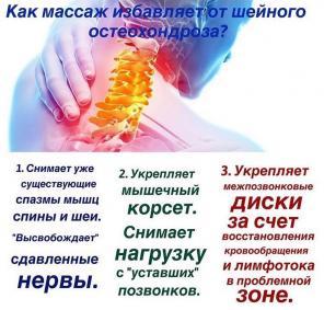 Лечебный массаж спины при заболеваниях позвоночника.