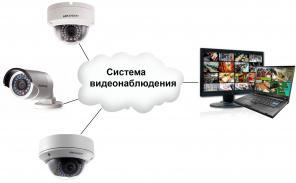 Видеонаблюдение. Установка, сервисное обслуживание