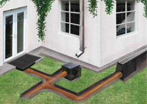 Ливневая канализация загородного дома
