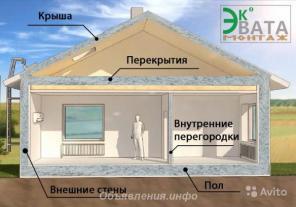 Услуги по утеплению эковатой домов, коттеджей, дач в Новосибирске и о.