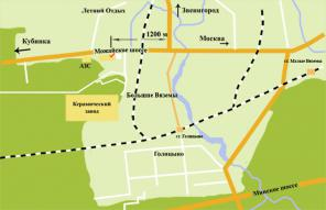 Установка, ремонт Webasto, Эбершпехер, Бинар, Теплостар, Планар.