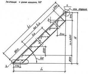 Лестницы стальные типа ЛГВ 45-12.9с