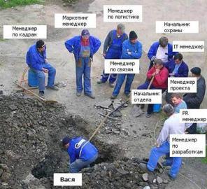 Земельные работы Каменск-Уральский