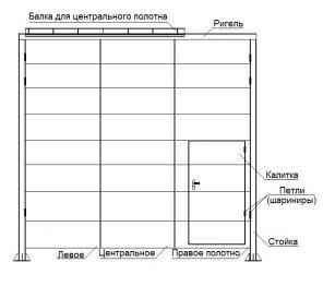 Ворота складчатые ВРСК 4800х5400-УХЛ1,  по типу серии 1.435.2-28