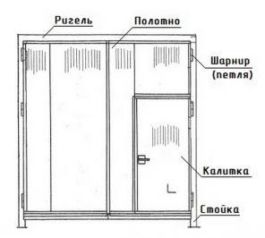 Ворота распашные ВР 3,0х3,0-УХЛ1,  по типу серии 1.435.2-28