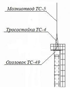 Молниеотвод ТС-5