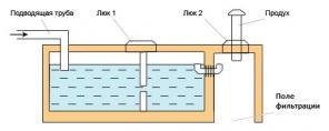 Автономная канализация, Септик, Монолит