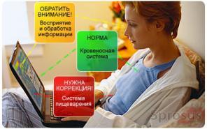 Новая профессиональная система диагностирования и лечения в медицине