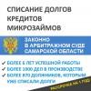 Законное списание долгов и проблемных кредитов у граждан
