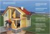 Все виды общественно-строительных работ