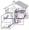 "Монтаж систем отопления и водоснабжения ""под ключ"""